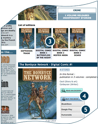 Guide-catalog